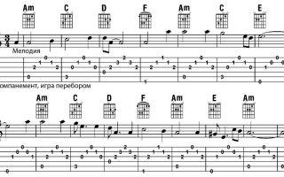 Виды переборов на гитаре, или как сыграть красивый аккомпанемент