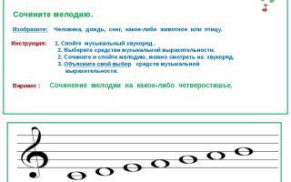 Как сочинить мелодию