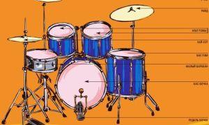 Из чего состоит барабанная установка заметка для начинающих ударников.