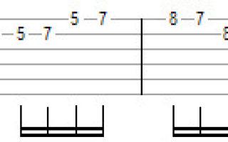 Упражнения для развития скорости и чистоты игры на гитаре