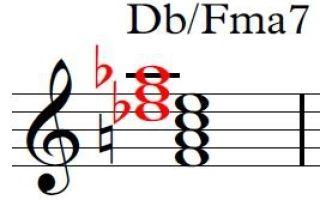 Структура аккордов: из чего складываются аккорды?