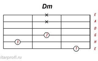 Какие бывают аккорды