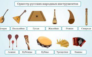 Русские народные инструменты символичность, классификация, история в именах.