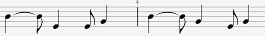 Структура музыки и ее элементы