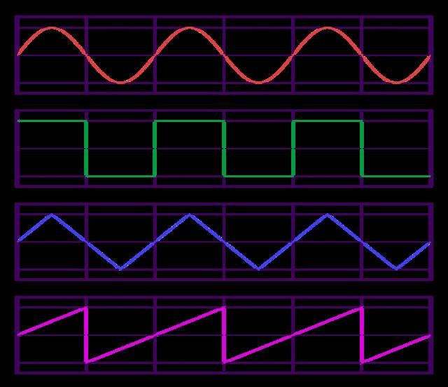 Основы субтрактивного синтеза с retrologue (конспект)