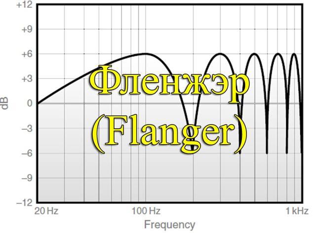 Chorus, phaser, flanger | эффекты модуляции