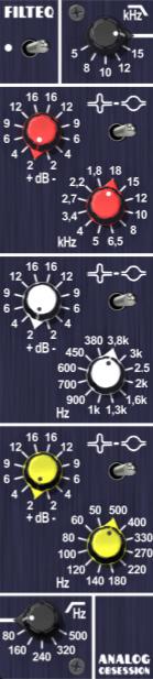 Эквалайзер – vst эффекты