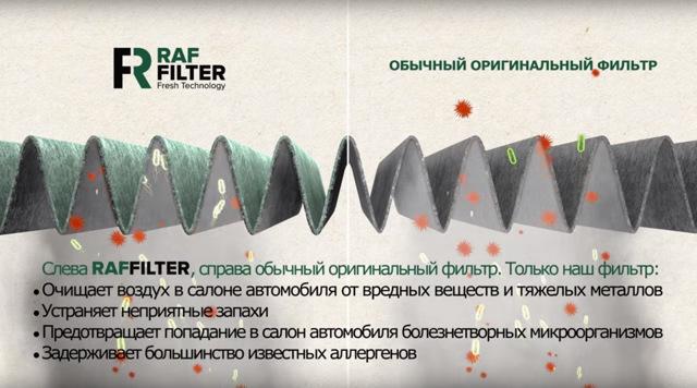 Замысловатая фильтрация с auto filter
