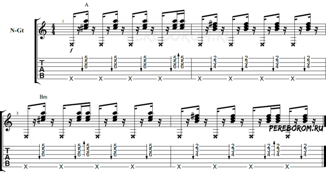 Методы построения ритмической секции в ableton