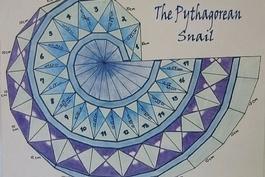 Немного о том, какими узами связаны Пифагор и музыка.